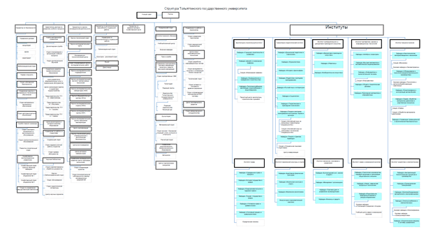 структура-ТГУ.png